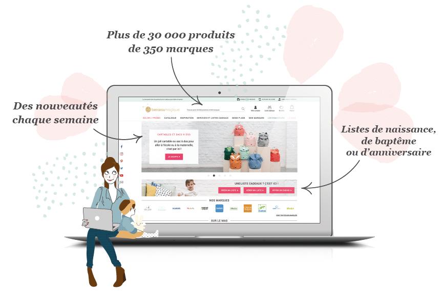 Berceaumagique.com // le plus grand choix de produits pour bébés, jeunes enfants et parents 1